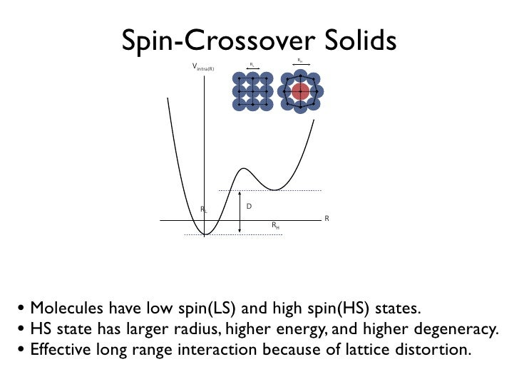 Decay of Metastable States in Spin-Crossover Solids Slide 2