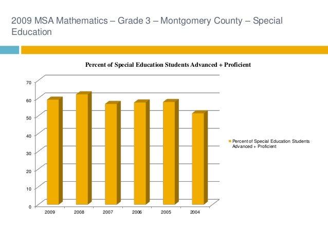 2009 Msa Mathematics  Special Education Slide 3