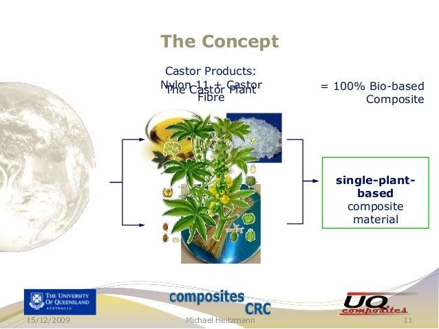 The Concept Castor Products: NylonCastor Castor The 11 + Plant Fibre  = 100% Bio-based Composite  single-plantbased compos...