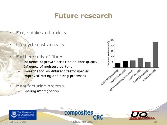 Future research •  Fire, smoke and toxicity  •  Life cycle cost analysis  •  Further study of fibres – – – –  •  Influence...
