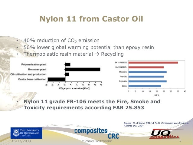 Nylon 11 from Castor Oil • • •  40% reduction of CO2 emission 50% lower global warming potential than epoxy resin Thermopl...