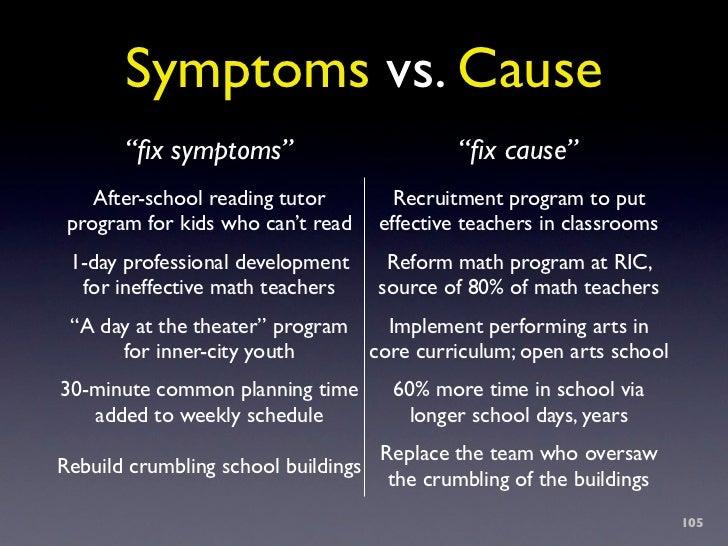 "Symptoms vs. Cause        ""fix symptoms""                          ""fix cause""     After-school reading tutor         Recruit..."