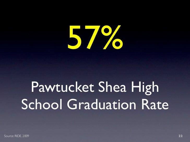 57%              Pawtucket Shea High             School Graduation Rate Source: RIDE, 2009                   22