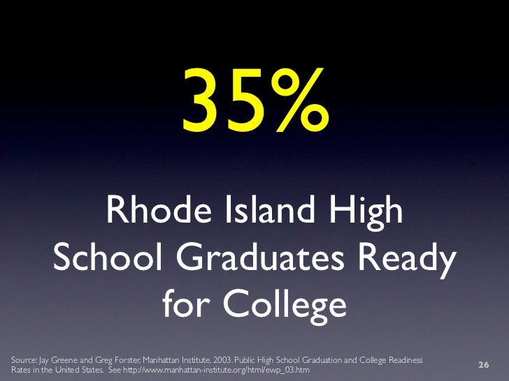 35%               Rhode Island High            School Graduates Ready                  for College Source: Jay Greene and ...