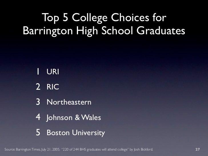 Top 5 College Choices for             Barrington High School Graduates                         1 URI                      ...