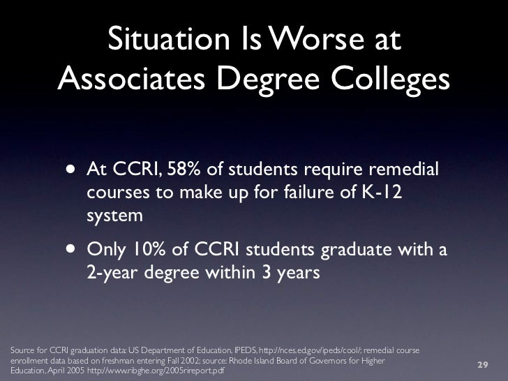 Situation Is Worse at              Associates Degree Colleges                 • At CCRI, 58% of students require remedial ...