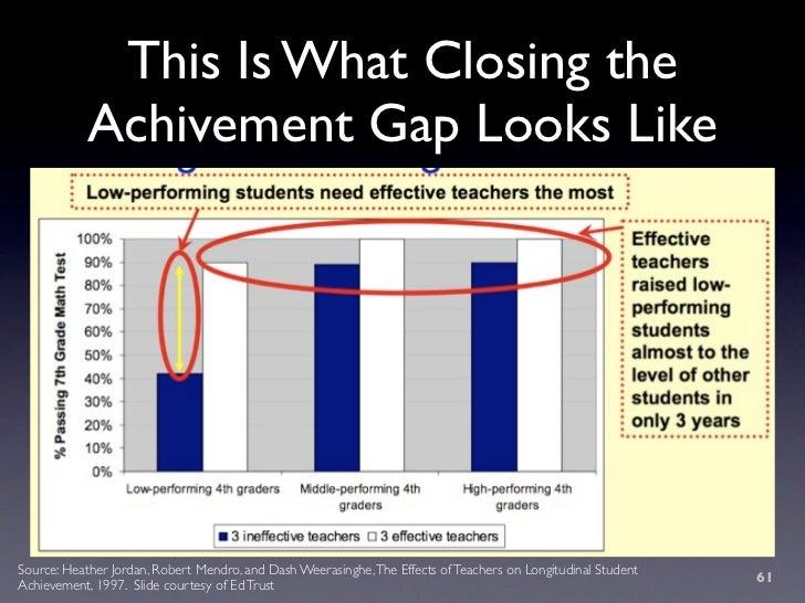 This Is What Closing the             Achivement Gap Looks Like     Source: Heather Jordan, Robert Mendro, and Dash Weerasi...