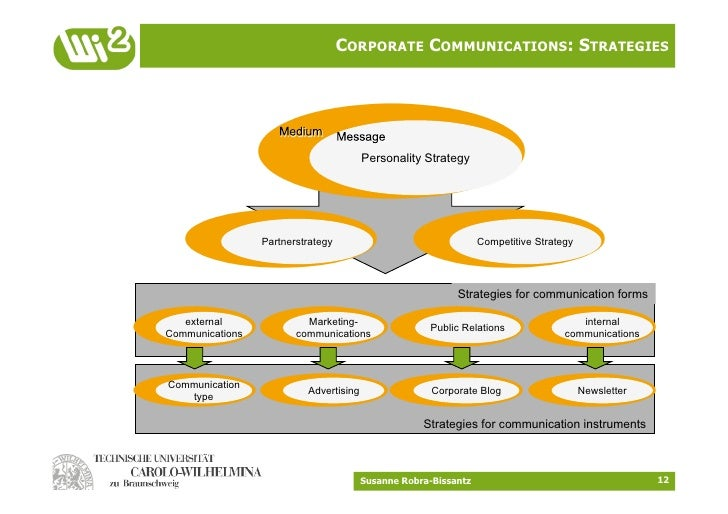 Corporate Communication, Coordination and Cooperation
