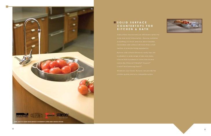 Rynone Kitchen And Bath