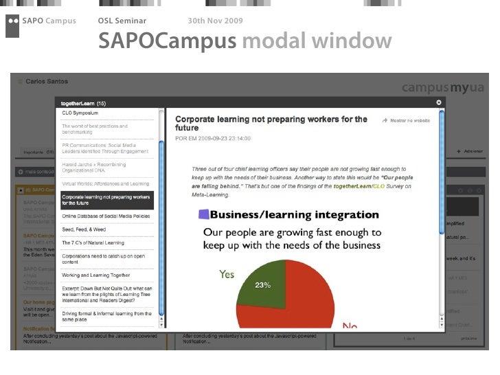SAPO Campus   OSL Seminar   30th Nov 2009                SAPOCampus modal window