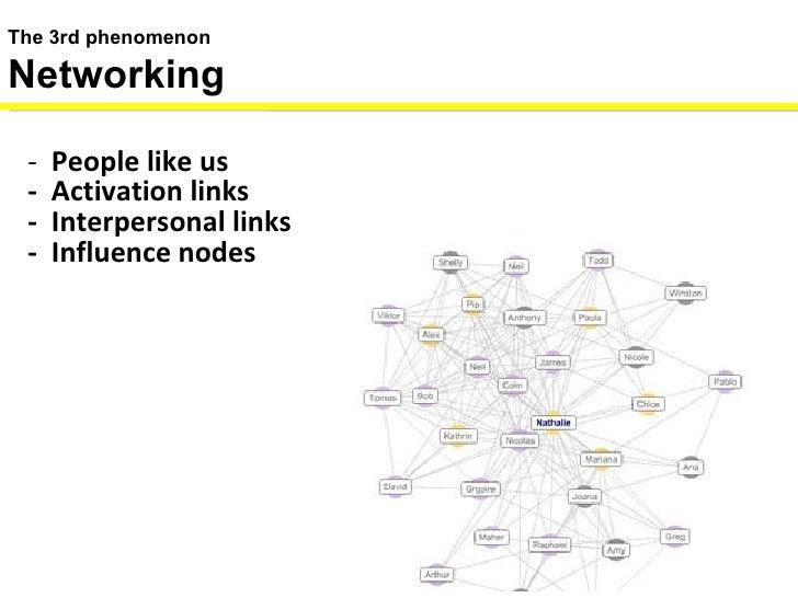<ul><li>People like us -  Activation links -  Interpersonal links -  Influence nodes </li></ul>The 3rd phenomenon Networking