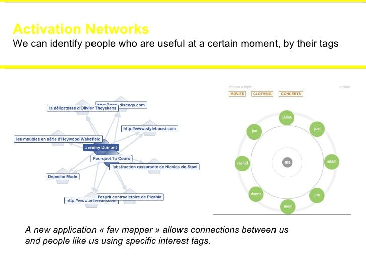 Activation Networks We can identify people who are useful at a certain moment, by their tags  A new application «fav mapp...