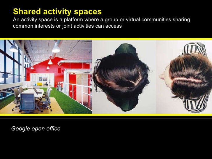 Shared activity spaces An activity space is a platform where a group or virtual communities sharing common interests or jo...