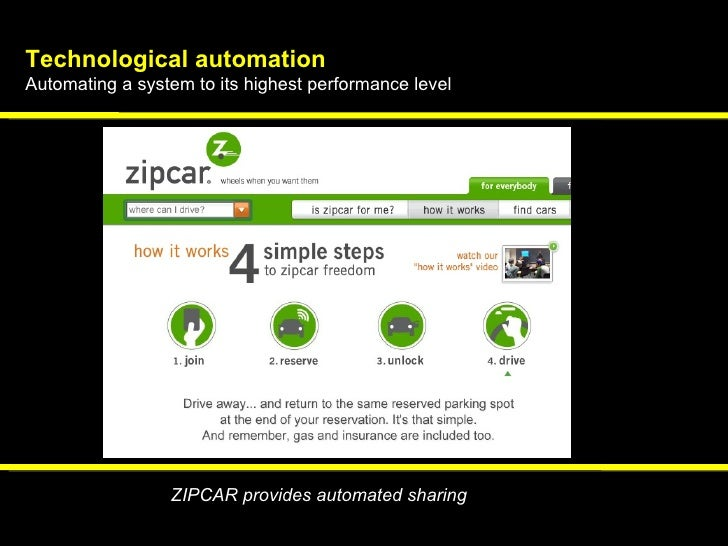 <ul><li>Technological automation </li></ul><ul><li>Automating a system to its highest performance level </li></ul>ZIPCAR p...