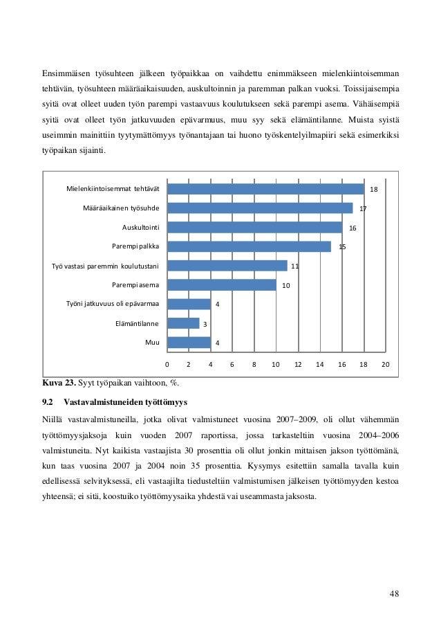 2009 vastavalmistuneiden työelämään sijoittuminen 2007