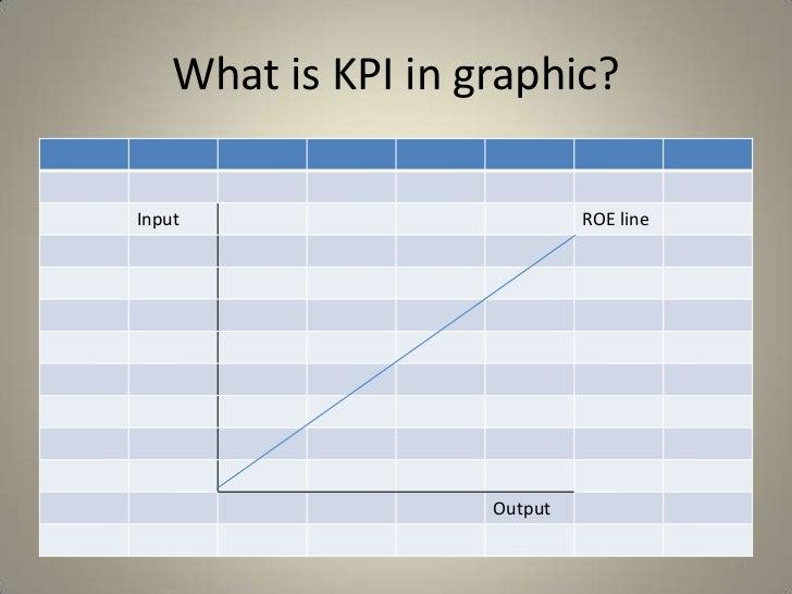 KPI CALCULATION  Slide 3
