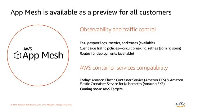 AWS Container Service] Getting Started with Cloud Map, App