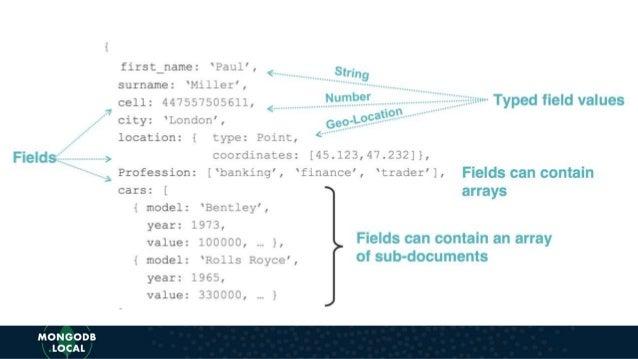 MongoDB local Sydney 2019: Data Modeling for MongoDB