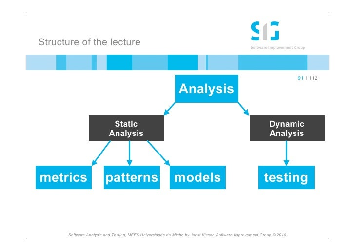Structure of the lecture                                                                                                  ...