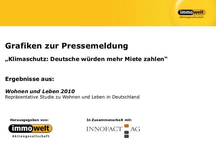 """Grafiken zur Pressemeldung""""Klimaschutz: Deutsche würden mehr Miete zahlen""""Ergebnisse aus:Wohnen und Leben 2010Repräsentati..."""