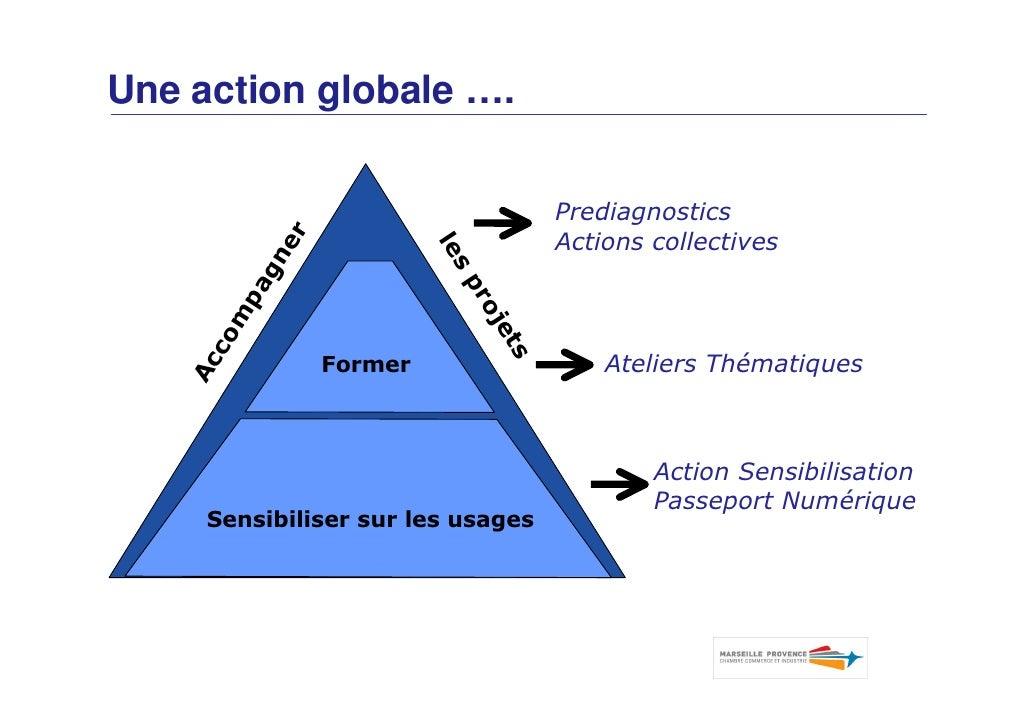 2010 02 04 De intranet au portail collaboratif by competitic Slide 3