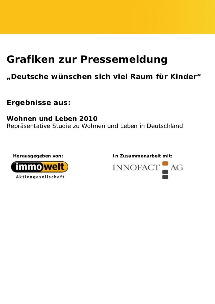 """Grafiken zur Pressemeldung""""Deutsche wünschen sich viel Raum für Kinder""""Ergebnisse aus:Wohnen und Leben 2010Repräsentative ..."""