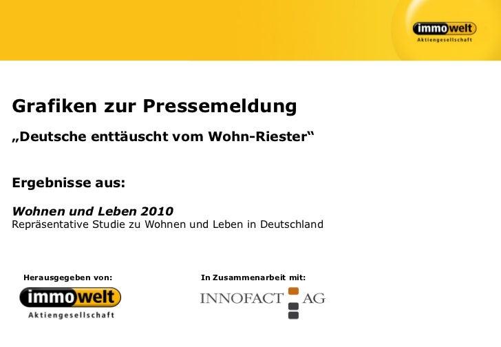 """Grafiken zur Pressemeldung""""Deutsche enttäuscht vom Wohn-Riester""""Ergebnisse aus:Wohnen und Leben 2010Repräsentative Studie ..."""