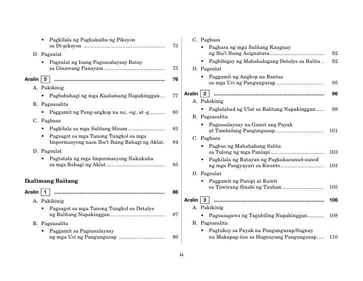 Pag-uuri ng mga Ideya o Detalye at Ang mga Halimbawang Teksto