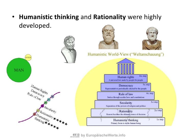 6th Step: Human Rights<br />The ideathatevery human beingpossessesinnaterightsfirstcameup in antiquity.<br />From 330 B. C...