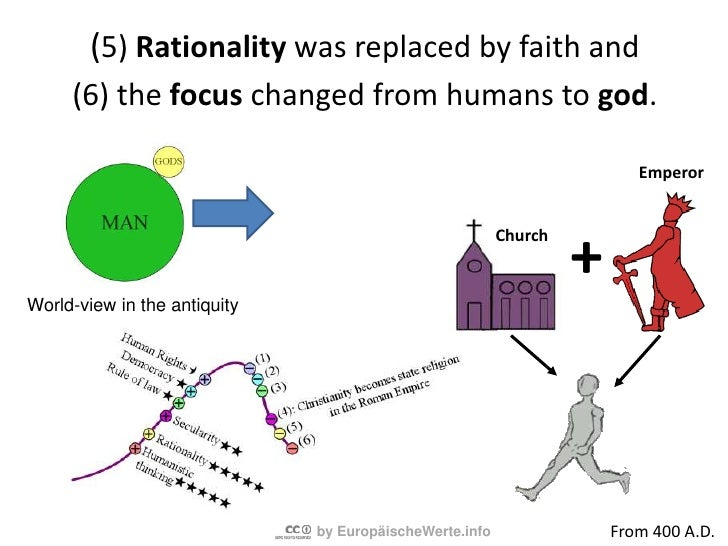 (5) Rationality was replacedbyfaithand(6) thefocuschangedfromhumanstogod.<br />Emperor<br />Church<br />World-view in the ...