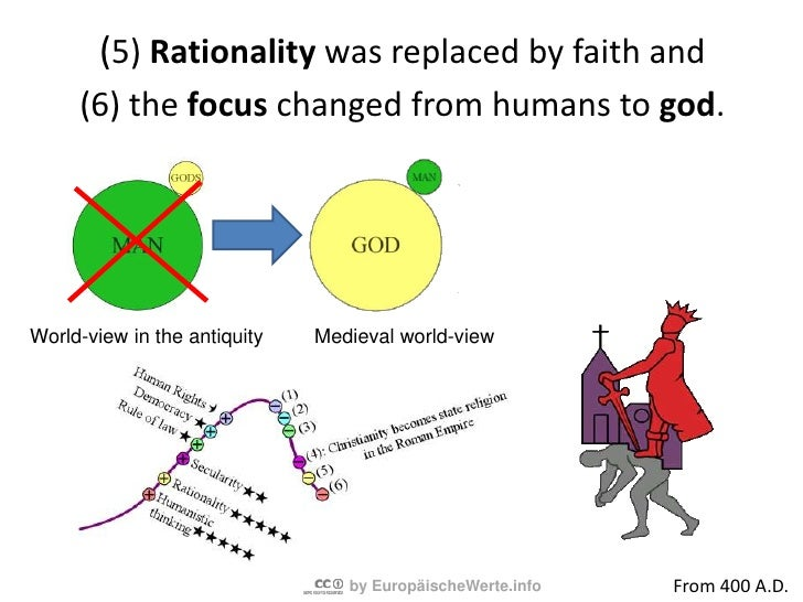 (5) Rationality was replacedbyfaithand(6) thefocuschangedfromhumanstogod.<br />Emperor<br />+<br />Church<br />World-view ...