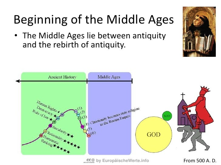 (5) Rationality was replacedbyfaithand(6) thefocuschangedfromhumanstogod.<br />Medievalworld-view<br />World-view in the a...