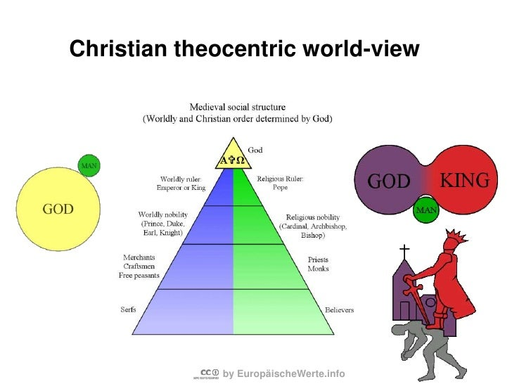 For the first time in Europe there was a monotheistic religion in power which caused a uniform theocentric world-view....