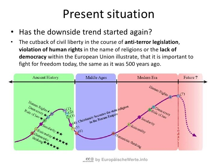 Conclusion<br />Humanistic and theocentric world-view changes throughout history!<br />