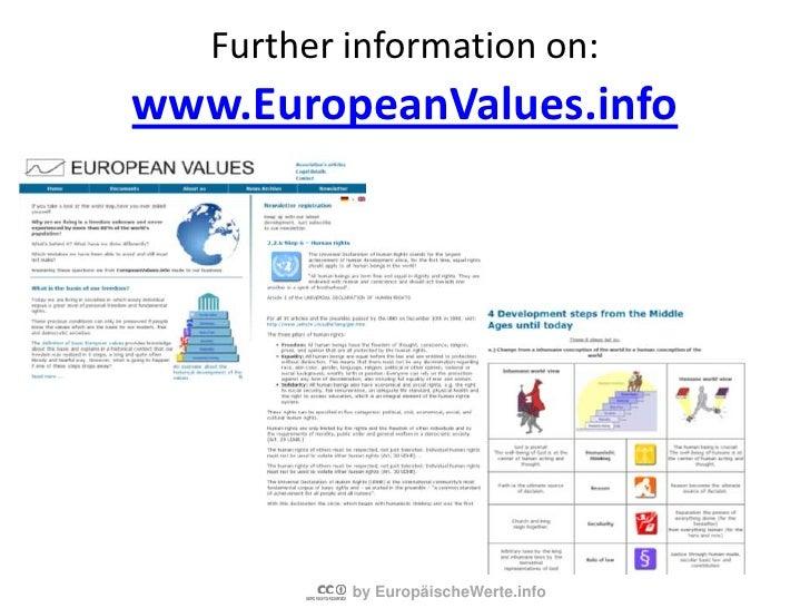 EuropäischeWerte.info<br />Man as central aspect<br />