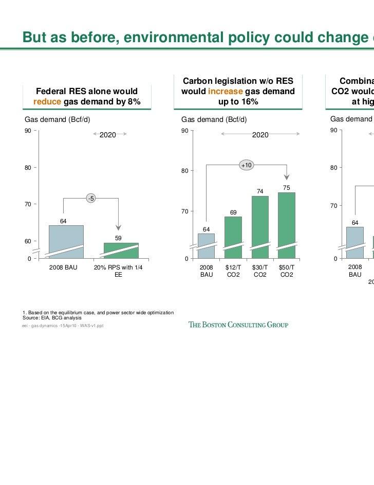 Kawasaki Gas Turbine Prices