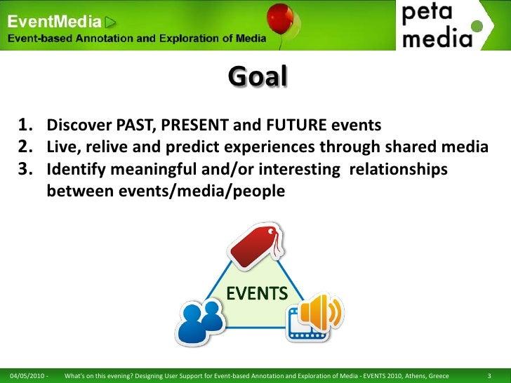 Designing User Support for Event-based Annotation and Exploration of Media Slide 3