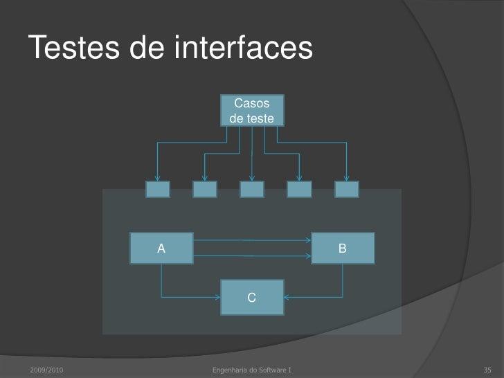 Tipos de interfaces<br />2009/2010<br />Engenharia do Software I<br />35<br />