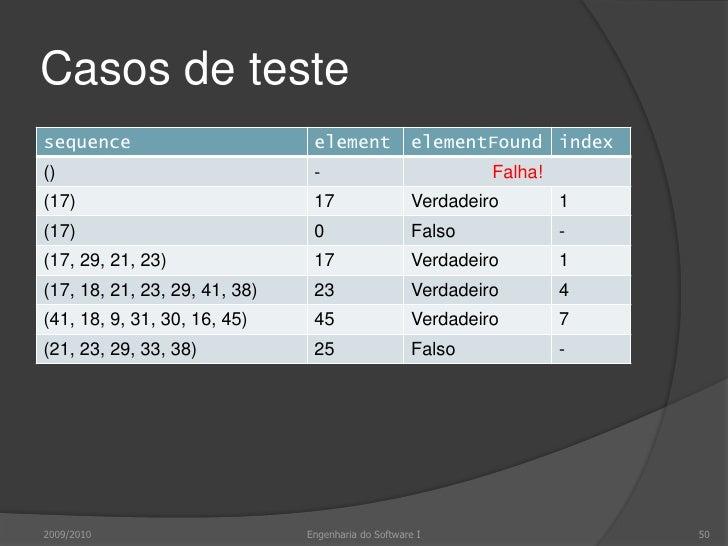 Testes estruturais<br />Também conhecidos por testes de caixa branca<br />Derivação de casos de teste de acordo com estrut...