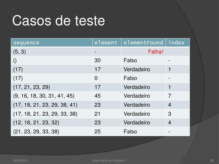 Teste de caminhos<br />Objectivo: assegurar que conjunto de casos de teste garante que cada caminho é executado pelo menos...