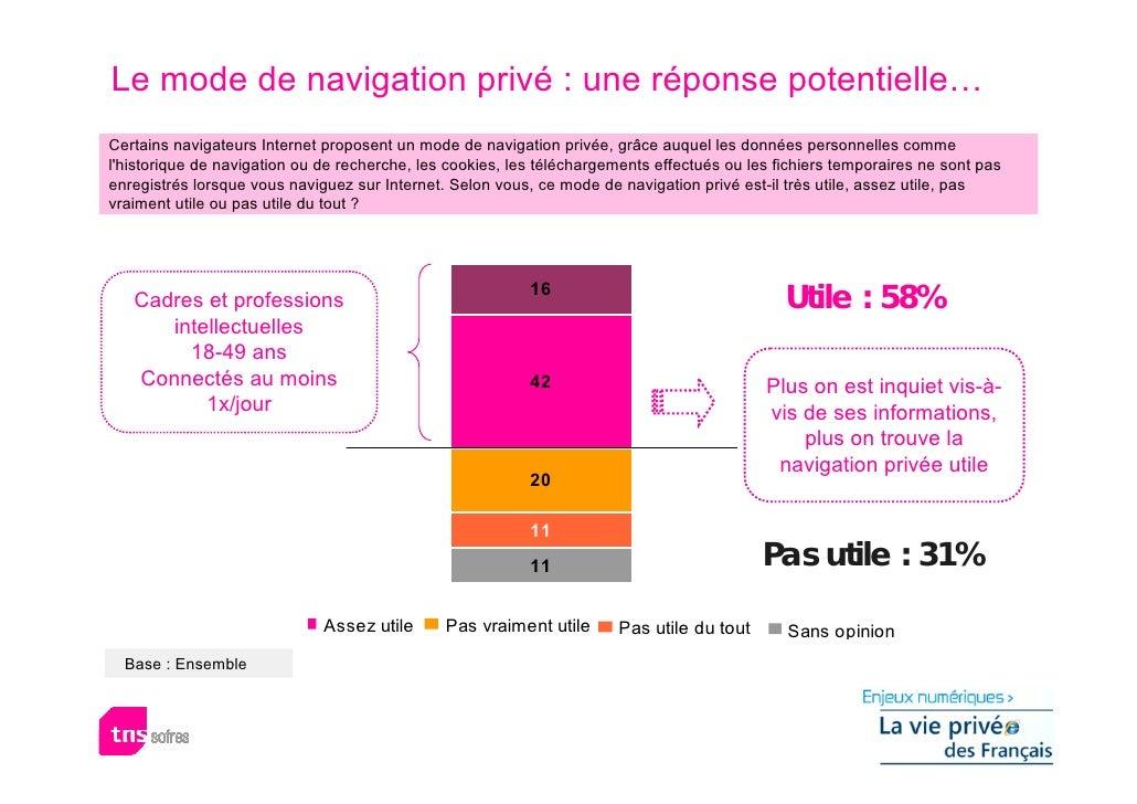 Le mode de navigation privé : une réponse potentielle… Certains navigateurs Internet proposent un mode de navigation privé...