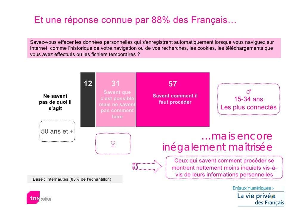 Et une réponse connue par 88% des Français…  Savez-vous effacer les données personnelles qui s'enregistrent automatiquemen...