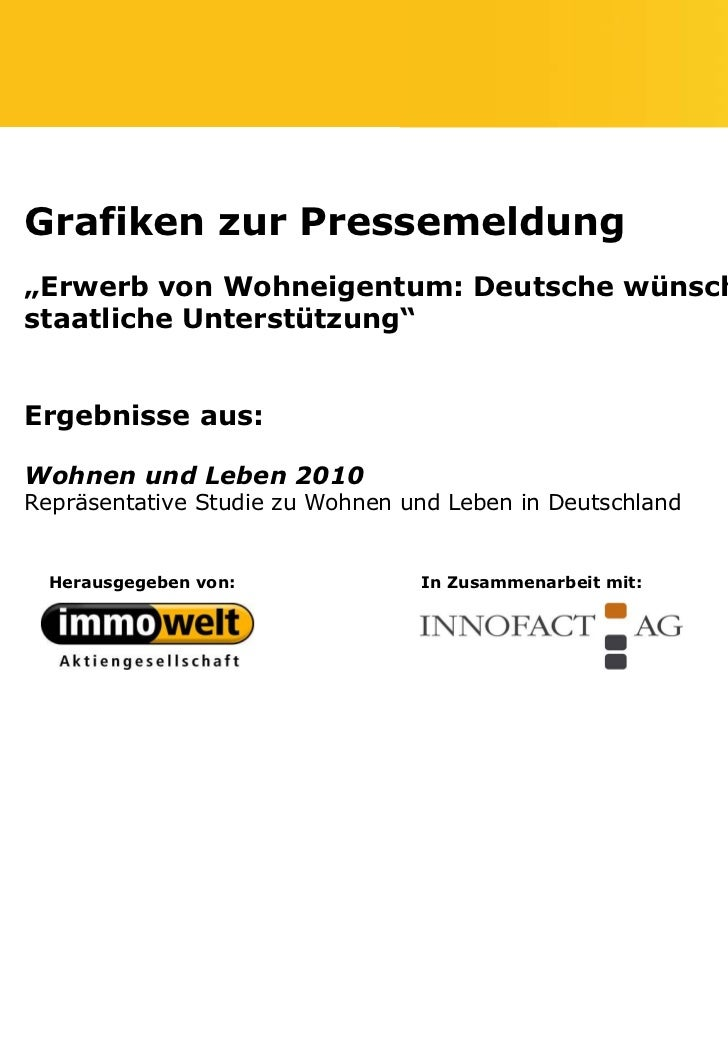 """Grafiken zur Pressemeldung""""Erwerb von Wohneigentum: Deutsche wünschen sichstaatliche Unterstützung""""Ergebnisse aus:Wohnen u..."""