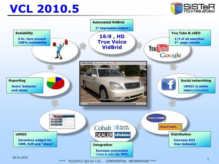 VCL 2010.5<br />06.01.2010<br />1<br />Automated VidBrid <br />1st impression maters !<br />You Tube & vSEO<br />1/3 of al...