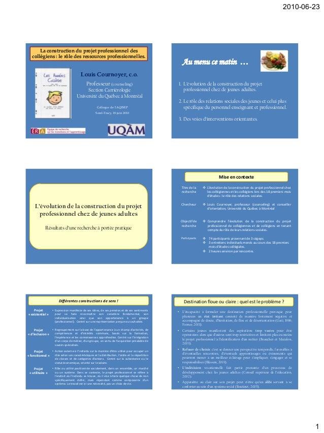 2010-06-23  La construction du projet professionnel des collégiens : le rôle des ressources professionnelles.  Au menu ce ...