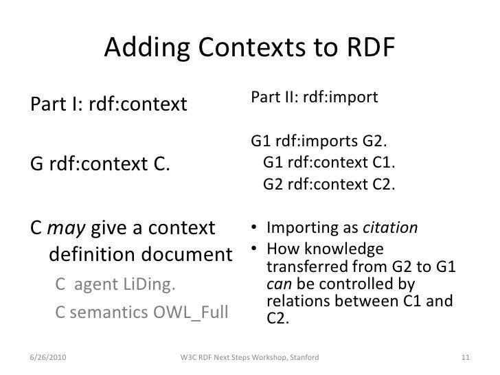Adding Contexts to RDF Part I: rdf:context                   Part II: rdf:import                                        G1...