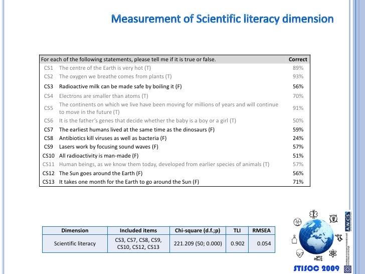 ROU-UE comparison on attitudes scale.