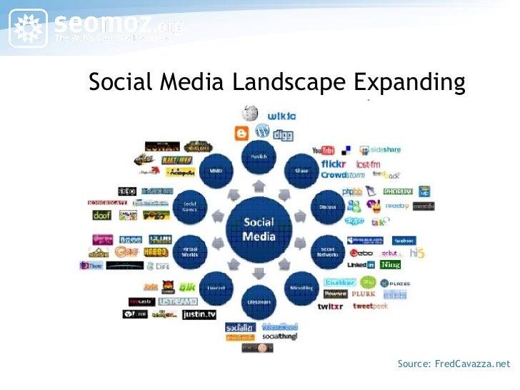 Social Media Landscape Expanding Source: FredCavazza.net