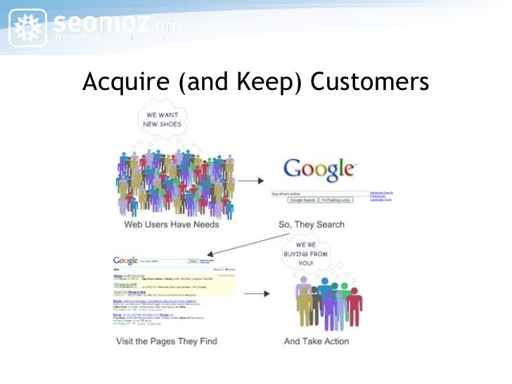 Acquire (and Keep) Customers