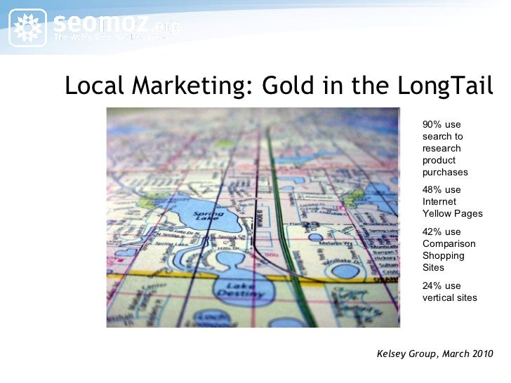 Local Marketing: Gold in the LongTail Kelsey Group, March 2010 90% use search to research product purchases 48% use Intern...